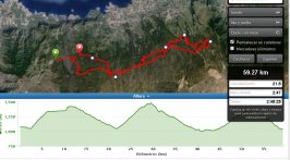 Trazado SuperBike Marathon 2014