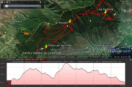 Ruta 1x2 Bike Race
