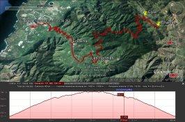 Monte del Agua Buenavista del Norte